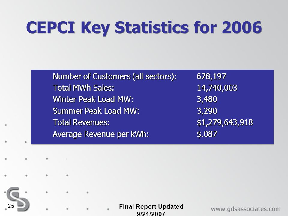 Final Report Updated 9/21/2007 25 CEPCI Key Statistics for 2006 Number of Customers (all sectors): 678,197 Total MWh Sales: 14,740,003 Winter Peak Loa