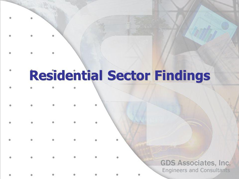 Residential Sector Findings