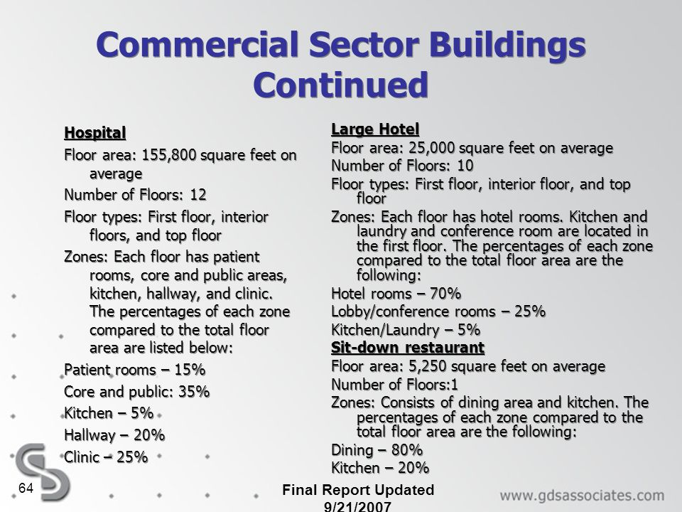 Final Report Updated 9/21/2007 64 Commercial Sector Buildings Continued Hospital Floor area: 155,800 square feet on average Number of Floors: 12 Floor