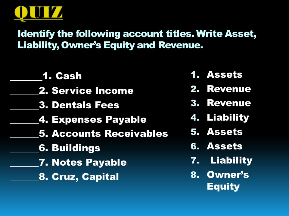 Identify the following account titles. Write Asset, Liability, Owners Equity and Revenue.