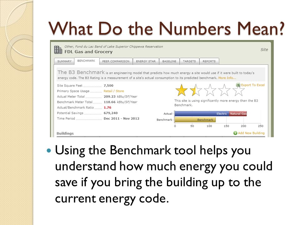 What Do the Numbers Mean? Using the Benchmark tool helps you understand how much energy you could save if you bring the building up to the current ene
