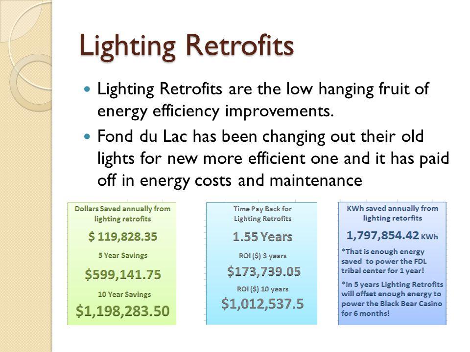 Lighting Retrofits Lighting Retrofits are the low hanging fruit of energy efficiency improvements.