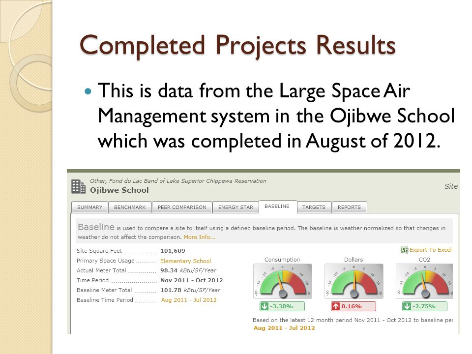 Completed Projects Results This is data from the Large Space Air Management system in the Ojibwe School which was completed in August of 2012.