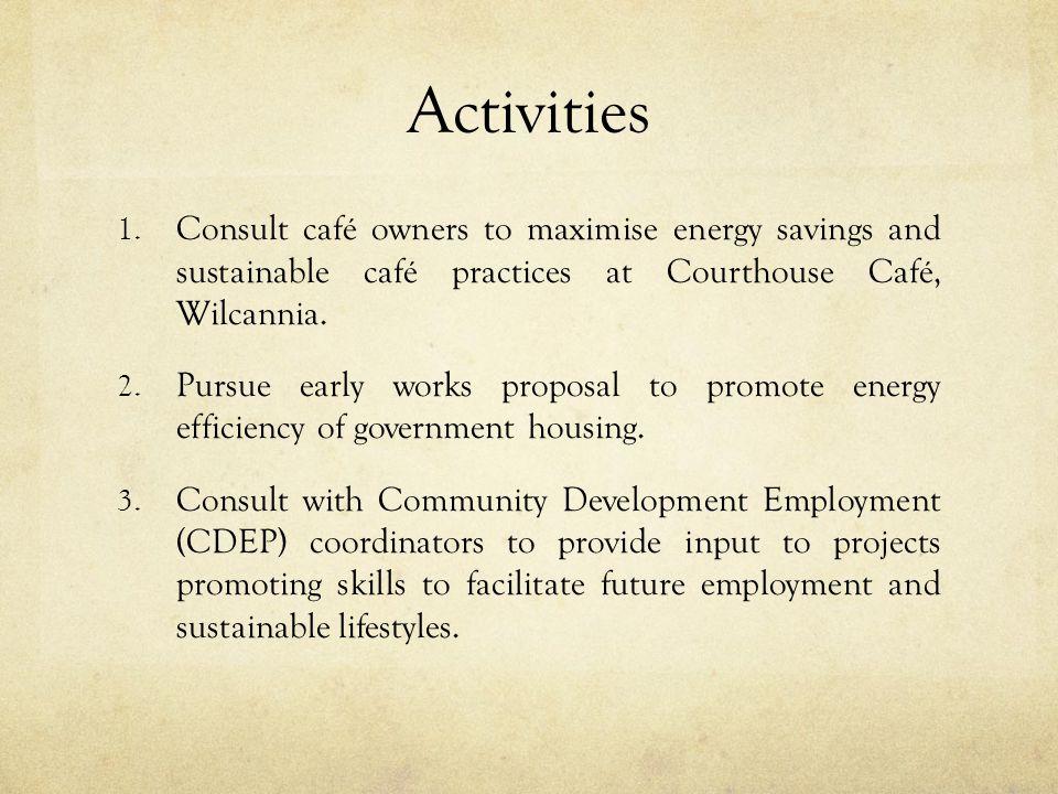 Activities 1.