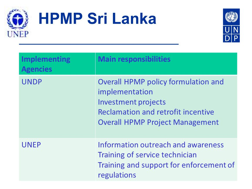 HPMP Sri Lanka Implementing Agencies Main responsibilities UNDPOverall HPMP policy formulation and implementation Investment projects Reclamation and retrofit incentive Overall HPMP Project Management UNEPInformation outreach and awareness Training of service technician Training and support for enforcement of regulations