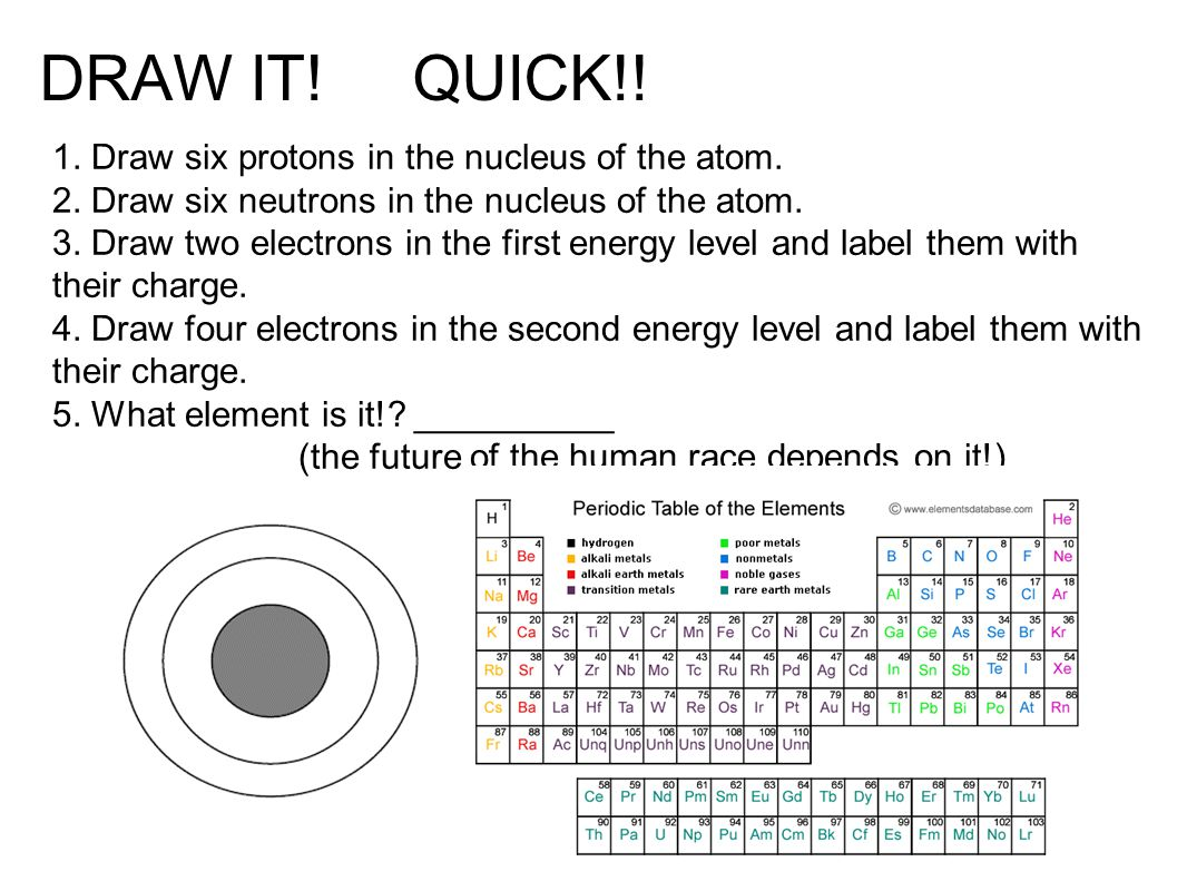 3. When atoms absorb energy during photosynthesis, electrons are boosted to higher energy levels. 4. The innermost shell of an atom is complete with t
