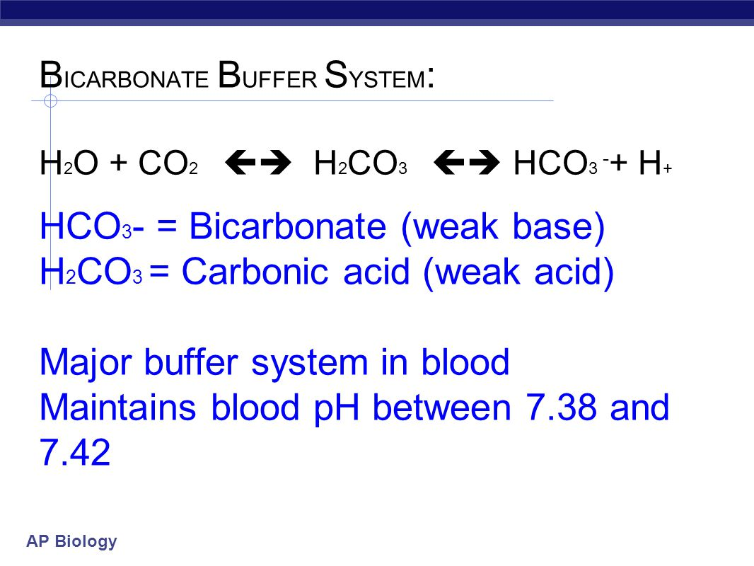AP Biology pH of cells must be kept ~7 Buffers are solutions used to stabilize the pH of a solution Control pH by using buffers reservoir of H + donat