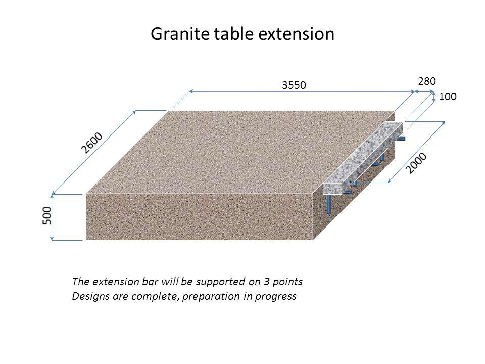 Granite table extension 3550 280 100 The extension bar will be supported on 3 points Designs are complete, preparation in progress
