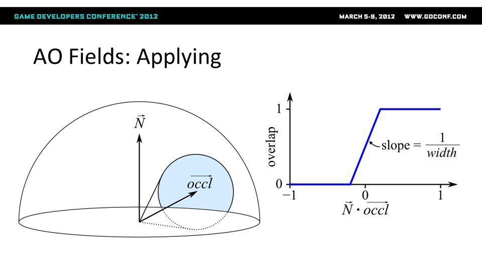 AO Fields: Applying