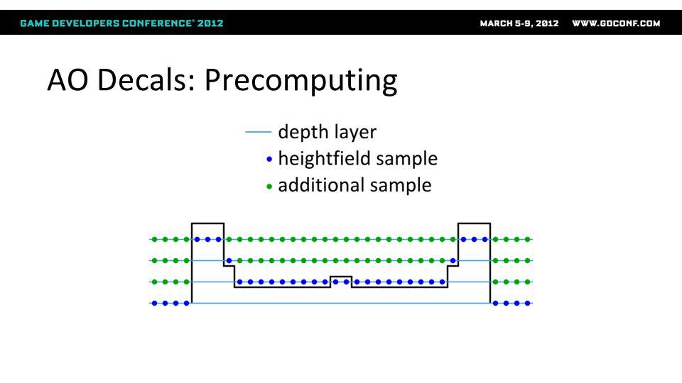 AO Decals: Precomputing