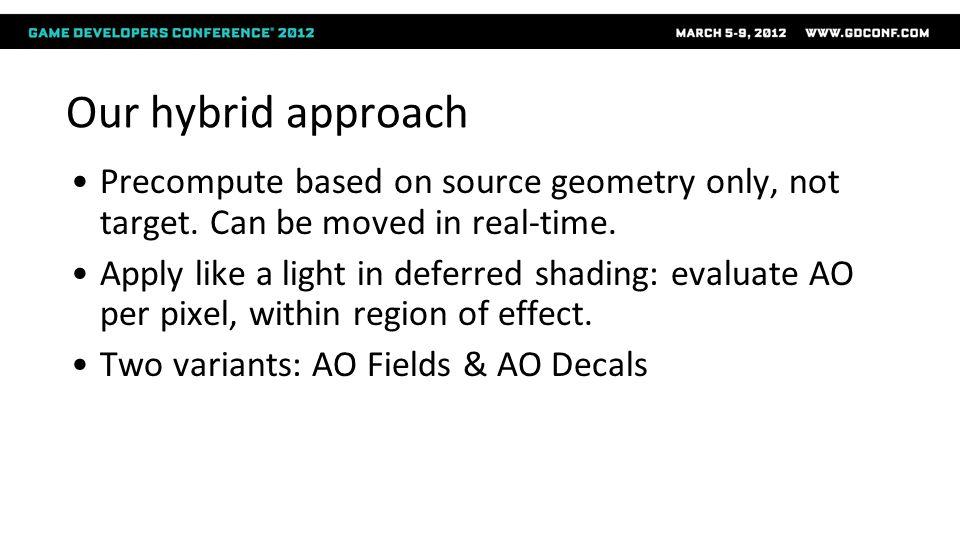 AO Fields: Bounding Box Size