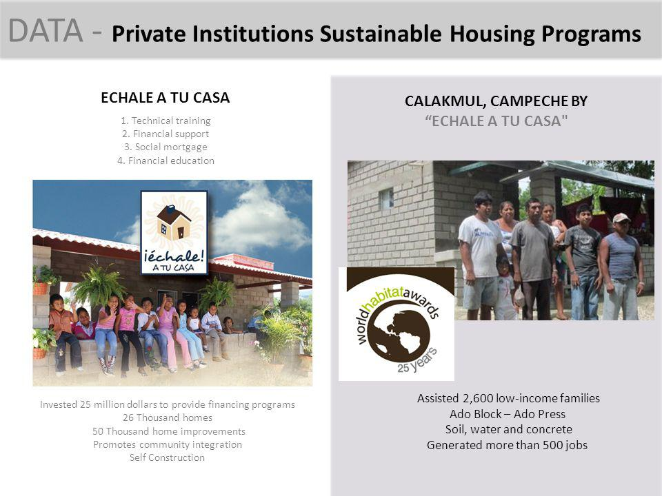 ECHALE A TU CASA Invested 25 million dollars to provide financing programs 26 Thousand homes 50 Thousand home improvements Promotes community integrat