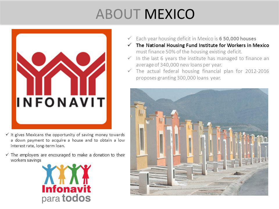 Each year housing deficit in Mexico is 6 50,000 houses The National Housing Fund Institute for Workers in Mexico must finance 50% of the housing exist