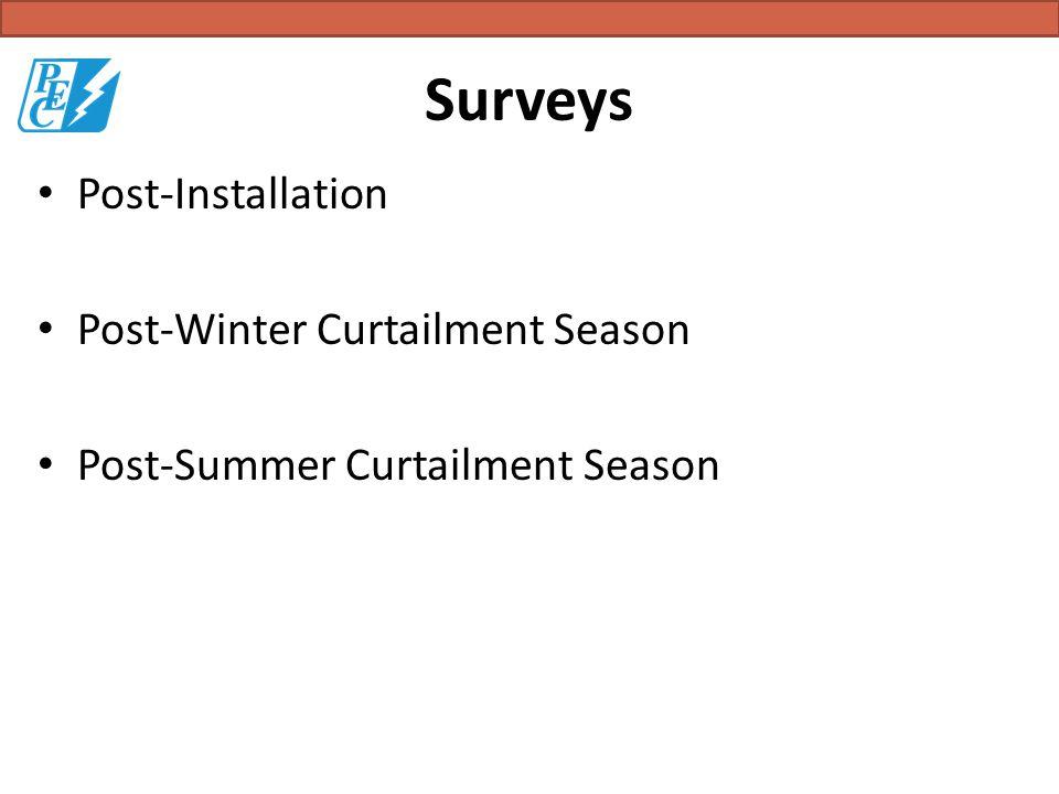 Surveys Post-Installation Post-Winter Curtailment Season Post-Summer Curtailment Season