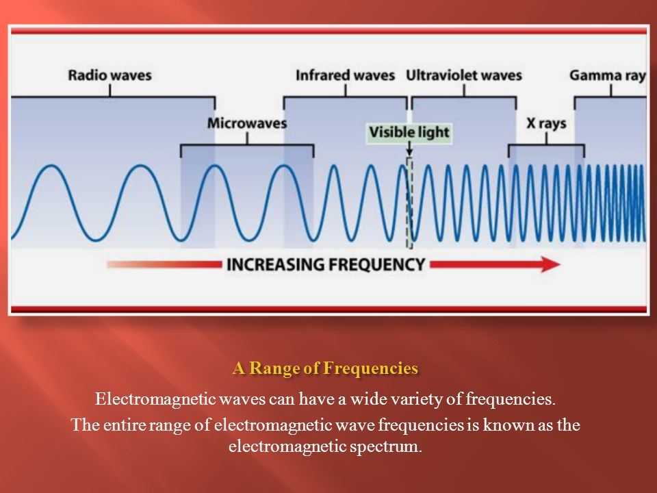 Even though radio waves carry information that a radio uses to create sound, you cant hear radio waves.