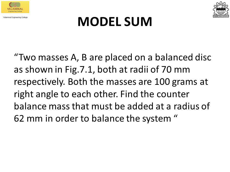 MODEL SUM Two masses A, B are placed on a balanced disc as shown in Fig.7.1, both at radii of 70 mm respectively. Both the masses are 100 grams at rig