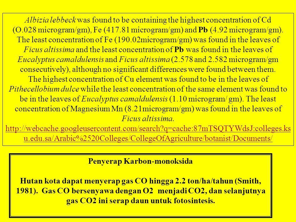 Penyerap Karbon-monoksida Hutan kota dapat menyerap gas CO hingga 2.2 ton/ha/tahun (Smith, 1981).