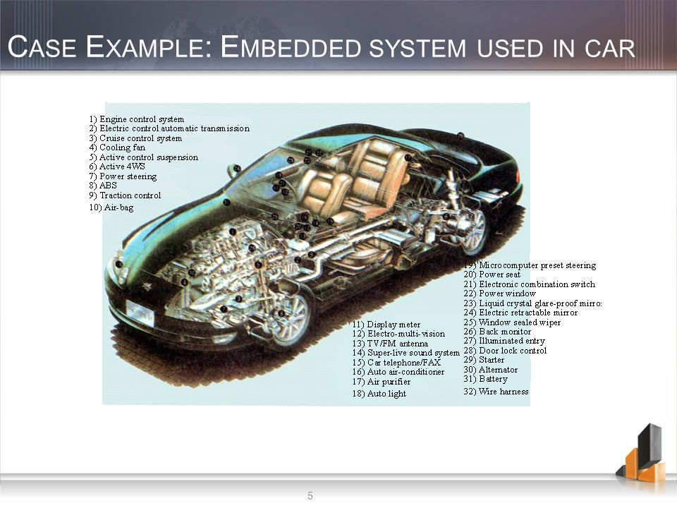 5 C ASE E XAMPLE : E MBEDDED SYSTEM USED IN CAR
