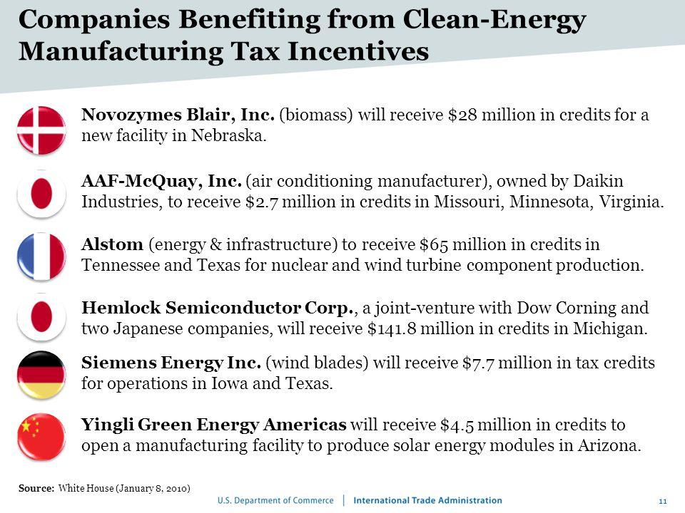11 Source: White House (January 8, 2010) Novozymes Blair, Inc.