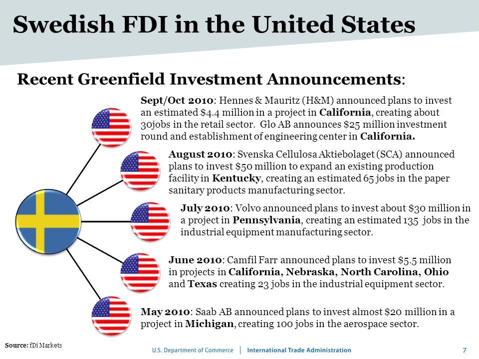 8 Western European Greenfield FDI Announcements in U.S.