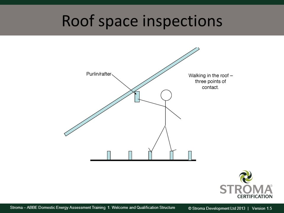 © Stroma Development Ltd 2013 | Version 1.5 Stroma – ABBE Domestic Energy Assessment Training 1. Welcome and Qualification Structure Roof space inspec