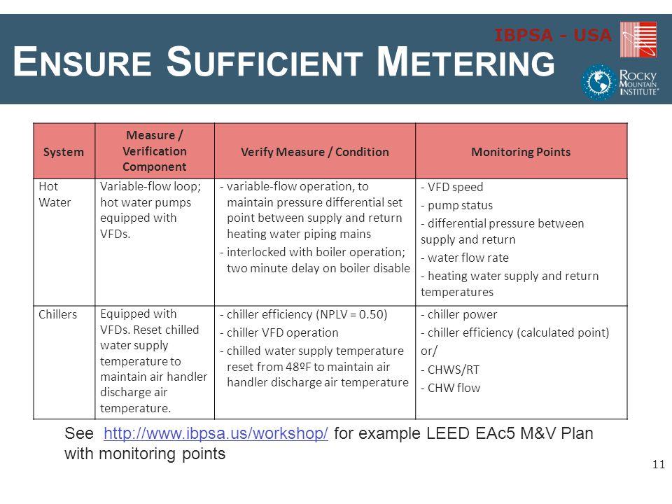 IBPSA - USA E NSURE S UFFICIENT M ETERING System Measure / Verification Component Verify Measure / ConditionMonitoring Points Hot Water Variable-flow