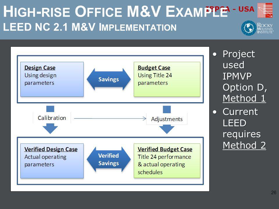 IBPSA - USA H IGH - RISE O FFICE M&V E XAMPLE LEED NC 2.1 M&V I MPLEMENTATION Project used IPMVP Option D, Method 1Project used IPMVP Option D, Method