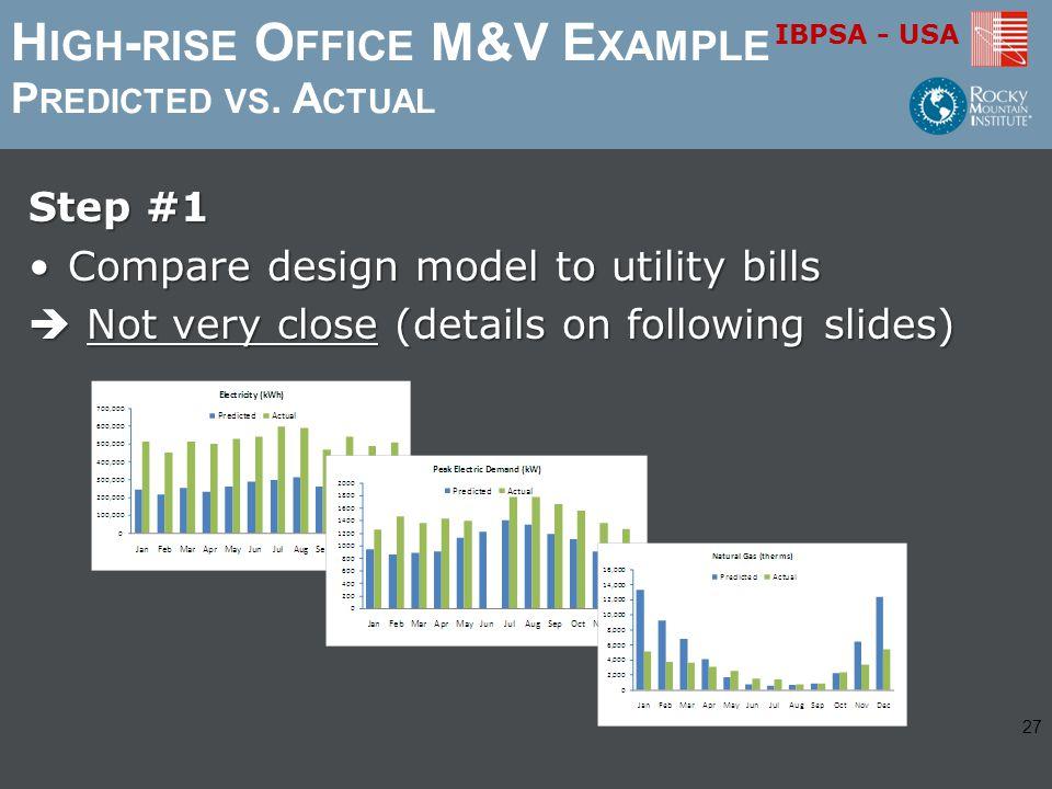 IBPSA - USA H IGH - RISE O FFICE M&V E XAMPLE P REDICTED VS. A CTUAL Step #1 Compare design model to utility billsCompare design model to utility bill