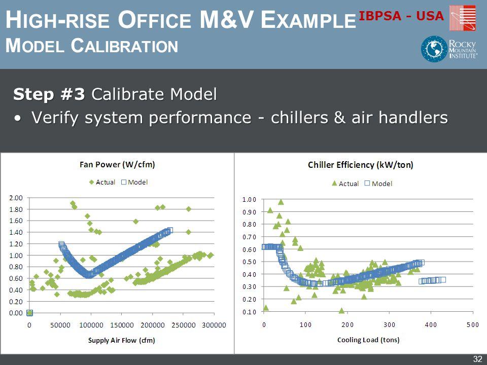 IBPSA - USA H IGH - RISE O FFICE M&V E XAMPLE M ODEL C ALIBRATION Step #3 Calibrate Model Verify system performance - chillers & air handlersVerify sy
