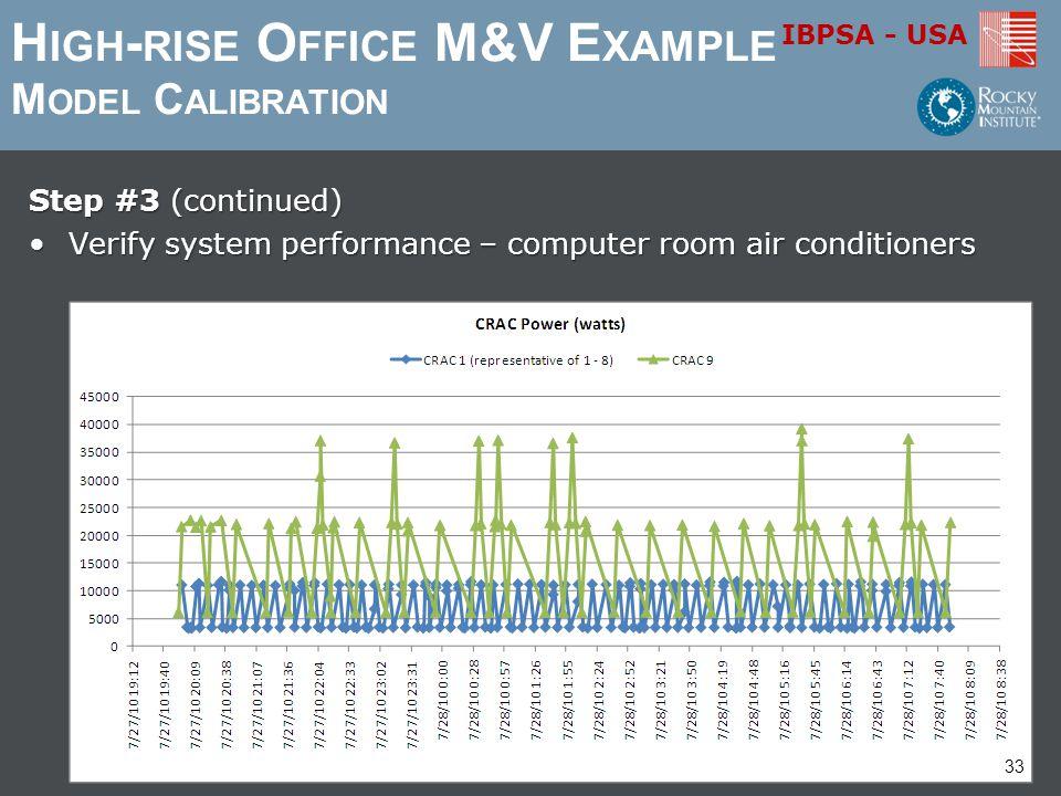 IBPSA - USA H IGH - RISE O FFICE M&V E XAMPLE M ODEL C ALIBRATION Step #3 (continued) Verify system performance – computer room air conditionersVerify