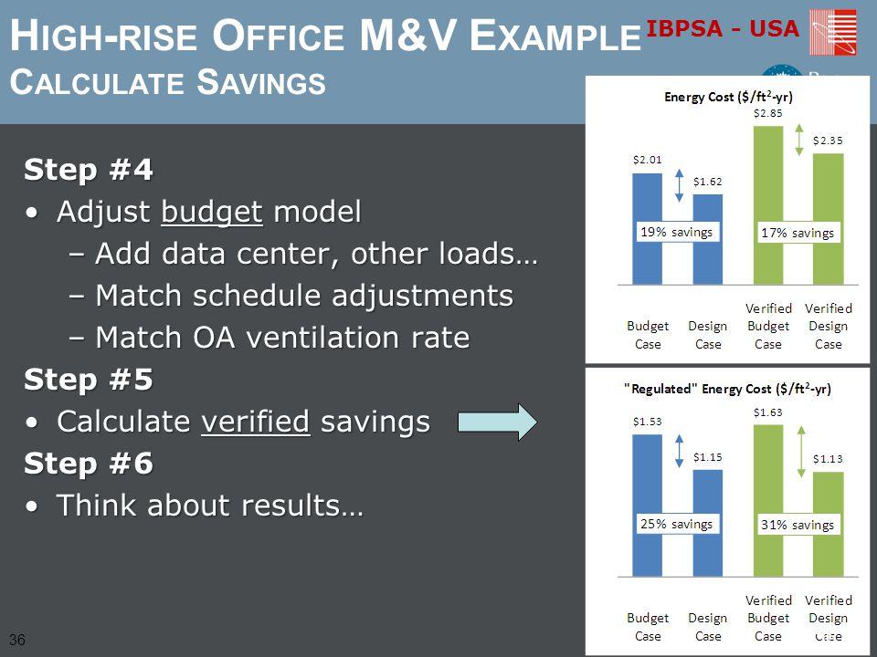 IBPSA - USA H IGH - RISE O FFICE M&V E XAMPLE C ALCULATE S AVINGS Step #4 Adjust budget modelAdjust budget model –Add data center, other loads… –Match