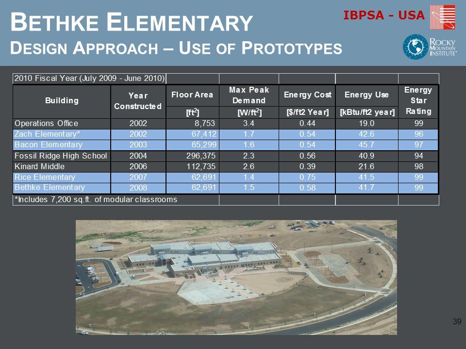 IBPSA - USA B ETHKE E LEMENTARY D ESIGN A PPROACH – U SE OF P ROTOTYPES 39