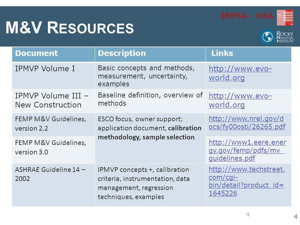 IBPSA - USA M&V R ESOURCES DocumentDescription Links IPMVP Volume I Basic concepts and methods, measurement, uncertainty, examples http://www.evo- wor