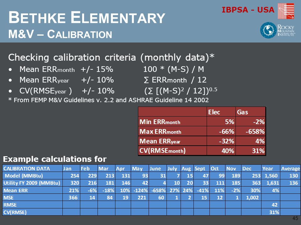 IBPSA - USA Checking calibration criteria (monthly data)* Mean ERR month +/- 15% 100 * (M-S) / M Mean ERR year +/- 10% ERR month / 12 CV(RMSE year ) +