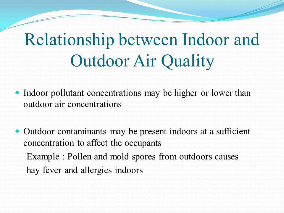 Relationship between Indoor and Outdoor Air Quality Indoor pollutant concentrations may be higher or lower than outdoor air concentrations Outdoor con