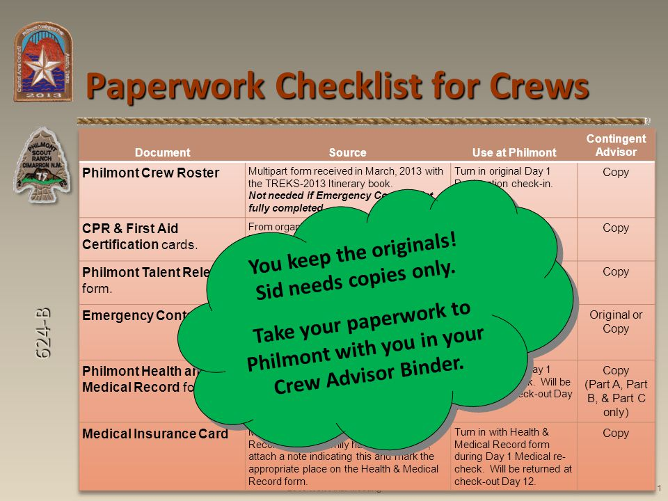 624-B Paperwork Checklist for Crews 2013 Trek Final Meeting11 You keep the originals! Sid needs copies only. Take your paperwork to Philmont with you