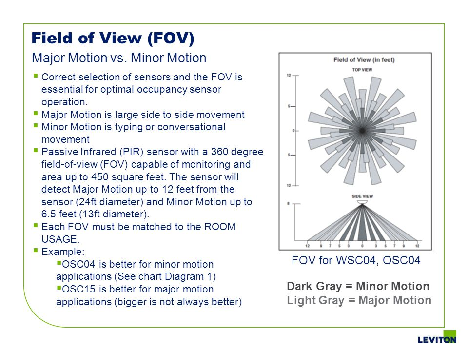 Correct selection of sensors and the FOV is essential for optimal occupancy sensor operation. Major Motion is large side to side movement Minor Motion