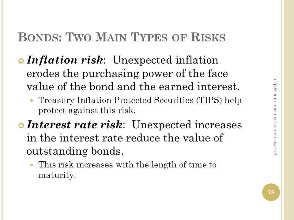 B ONDS : T WO M AIN T YPES OF R ISKS Inflation risk : Unexpected inflation erodes the purchasing power of the face value of the bond and the earned interest.