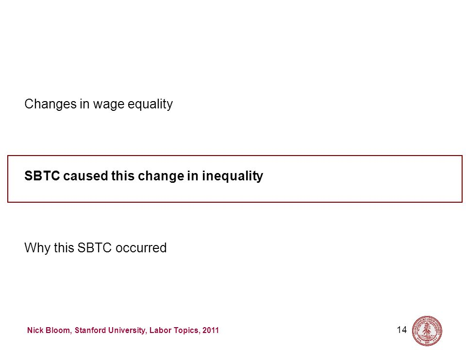 Nick Bloom, Stanford University, Labor Topics, 2011 14 Why this SBTC occurred SBTC caused this change in inequality Changes in wage equality