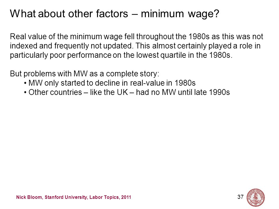 Nick Bloom, Stanford University, Labor Topics, 2011 37 What about other factors – minimum wage? Real value of the minimum wage fell throughout the 198