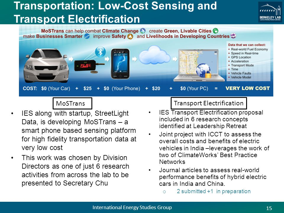 Transportation: Low-Cost Sensing and Transport Electrification IES along with startup, StreetLight Data, is developing MoSTrans – a smart phone based sensing platform for high fidelity transportation data at very low cost This work was chosen by Division Directors as one of just 6 research activities from across the lab to be presented to Secretary Chu 15 International Energy Studies Group IES Transport Electrification proposal included in 6 research concepts identified at Leadership Retreat Joint project with ICCT to assess the overall costs and benefits of electric vehicles in India –leverages the work of two of ClimateWorks Best Practice Networks Journal articles to assess real-world performance benefits of hybrid electric cars in India and China.
