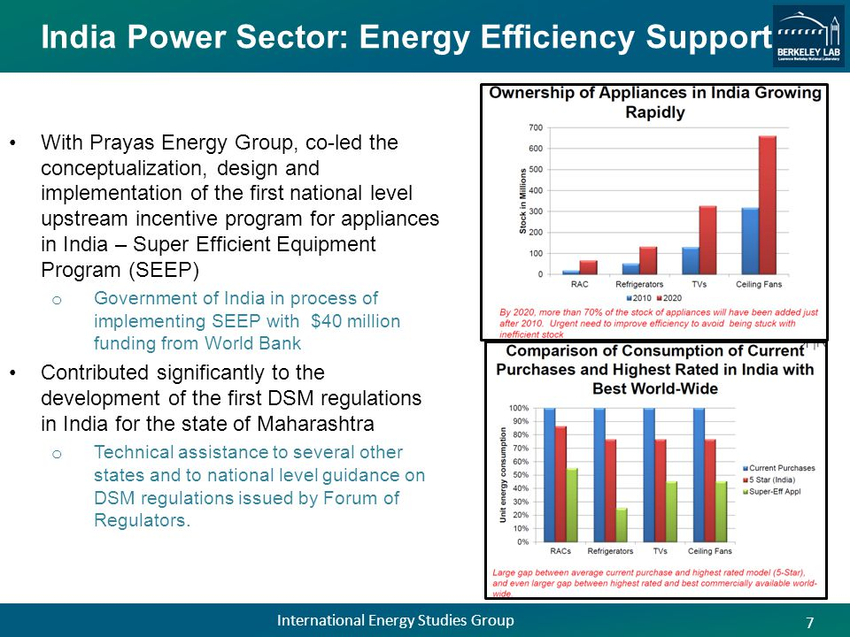 India Power Sector: Energy Efficiency Support With Prayas Energy Group, co-led the conceptualization, design and implementation of the first national level upstream incentive program for appliances in India – Super Efficient Equipment Program (SEEP) o Government of India in process of implementing SEEP with $40 million funding from World Bank Contributed significantly to the development of the first DSM regulations in India for the state of Maharashtra o Technical assistance to several other states and to national level guidance on DSM regulations issued by Forum of Regulators.