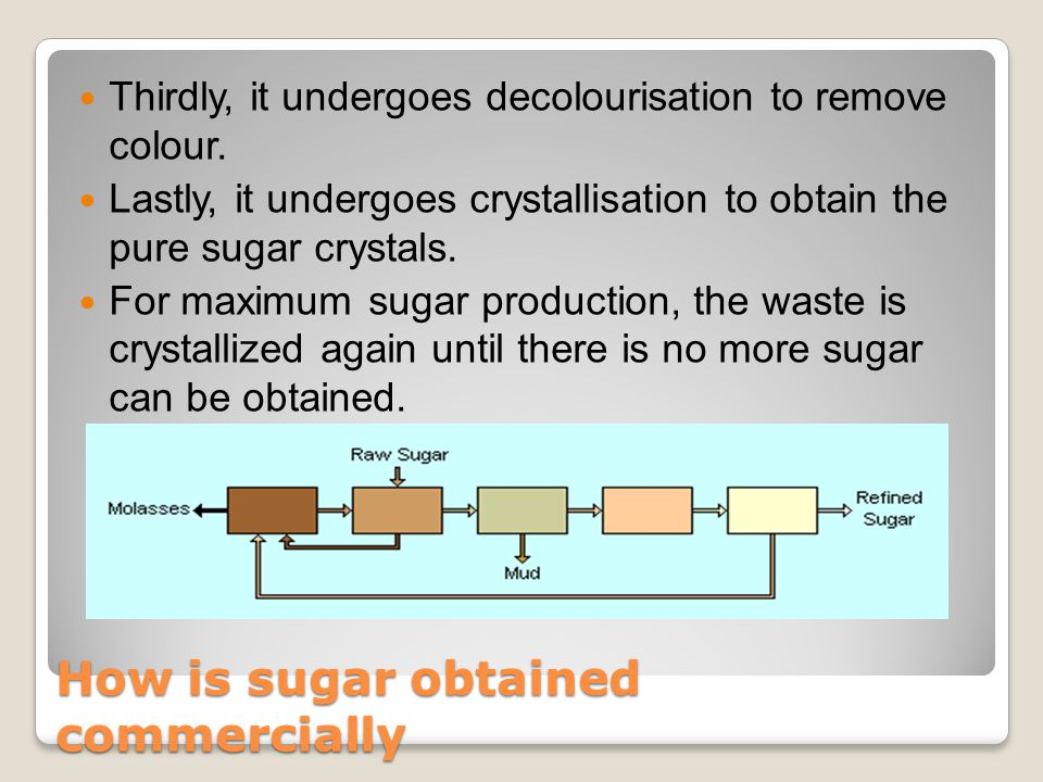 How is sugar obtained commercially Thirdly, it undergoes decolourisation to remove colour.