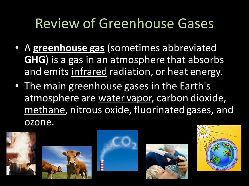 A greenhouse gas (sometimes abbreviated GHG) is a gas in an atmosphere that absorbs and emits infrared radiation, or heat energy. The main greenhouse