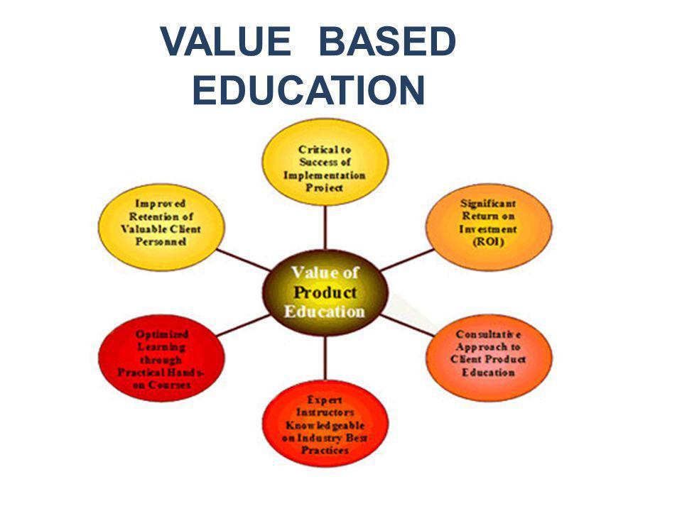 VALUE BASED EDUCATION