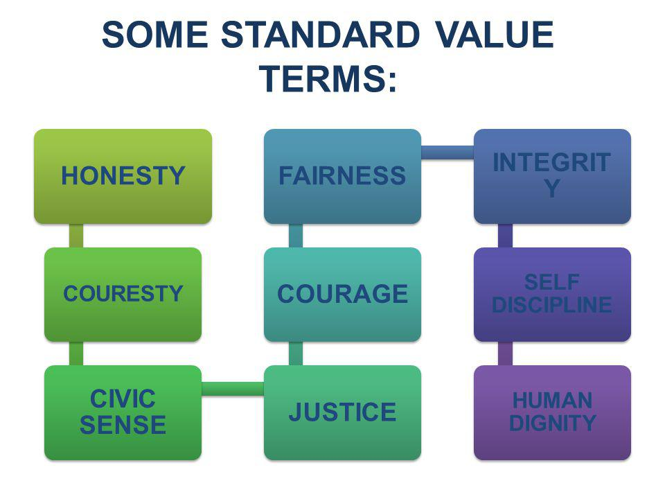 SOME STANDARD VALUE TERMS: HONESTY COURESTY CIVIC SENSE JUSTICECOURAGEFAIRNESS INTEGRIT Y SELF DISCIPLINE HUMAN DIGNITY