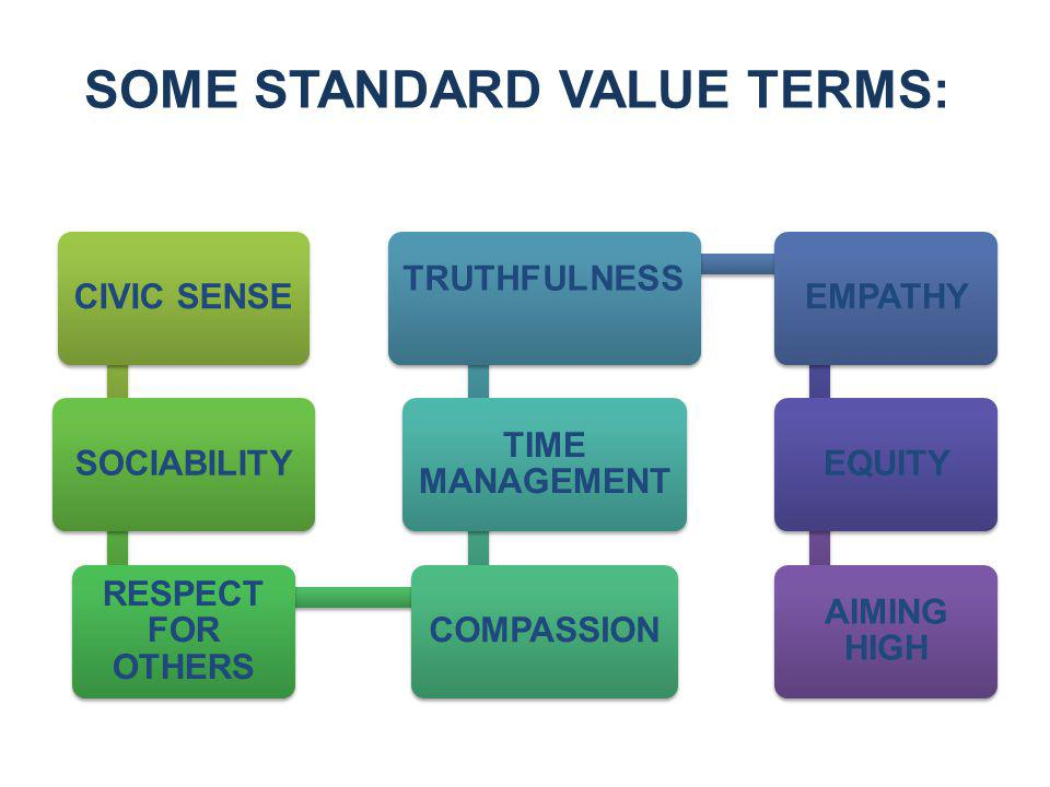 SOME STANDARD VALUE TERMS: CIVIC SENSESOCIABILITY RESPECT FOR OTHERS COMPASSION TIME MANAGEMENT TRUTHFULNESS EMPATHYEQUITY AIMING HIGH