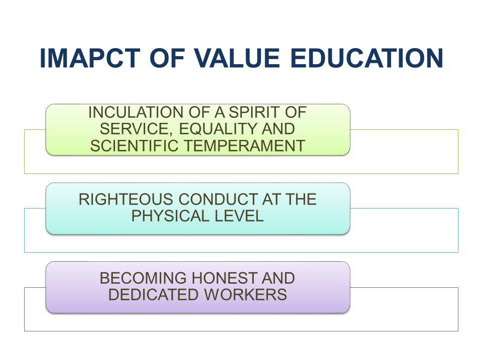IMAPCT OF VALUE EDUCATION INCULATION OF A SPIRIT OF SERVICE, EQUALITY AND SCIENTIFIC TEMPERAMENT RIGHTEOUS CONDUCT AT THE PHYSICAL LEVEL BECOMING HONE