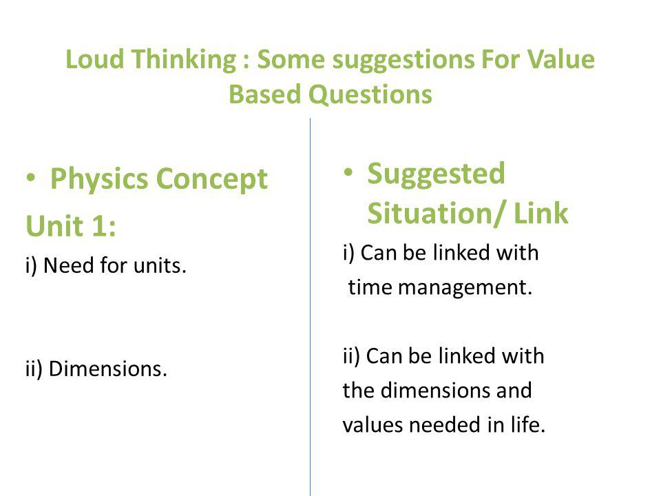 Loud Thinking : Some suggestions For Value Based Questions Physics Concept Unit 1: i) Need for units. ii) Dimensions. Suggested Situation/ Link i) Can