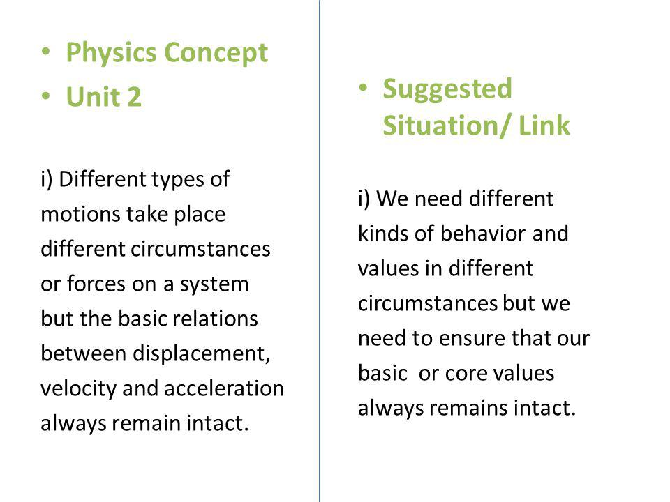 Physics Concept Unit 2 i) Different types of motions take place different circumstances or forces on a system but the basic relations between displace